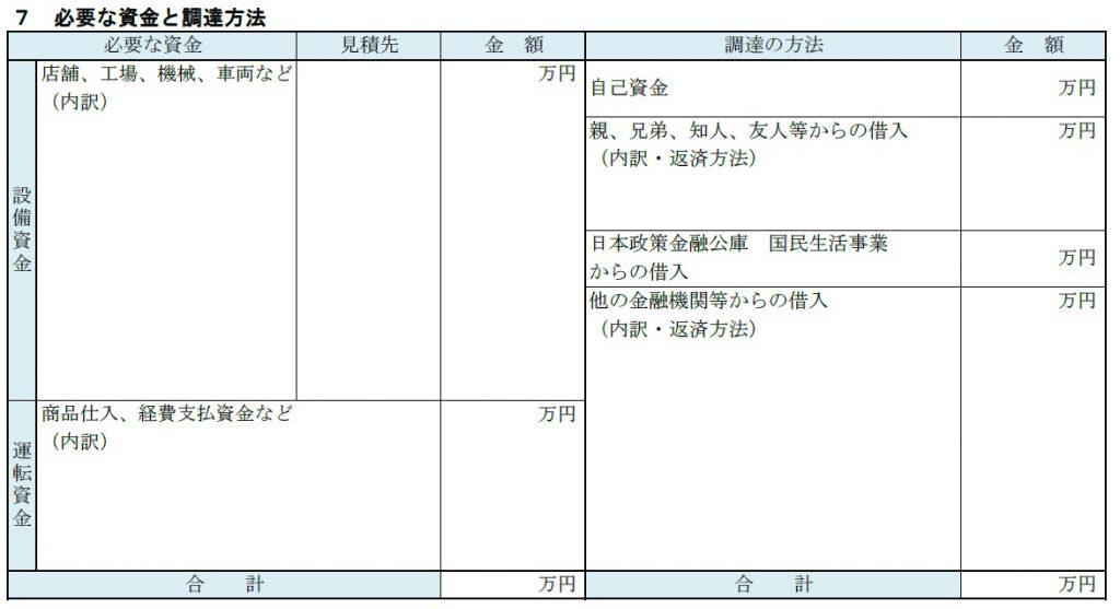 必要資金と調達方法の書き方2